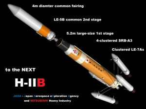 H2B国産ロケット